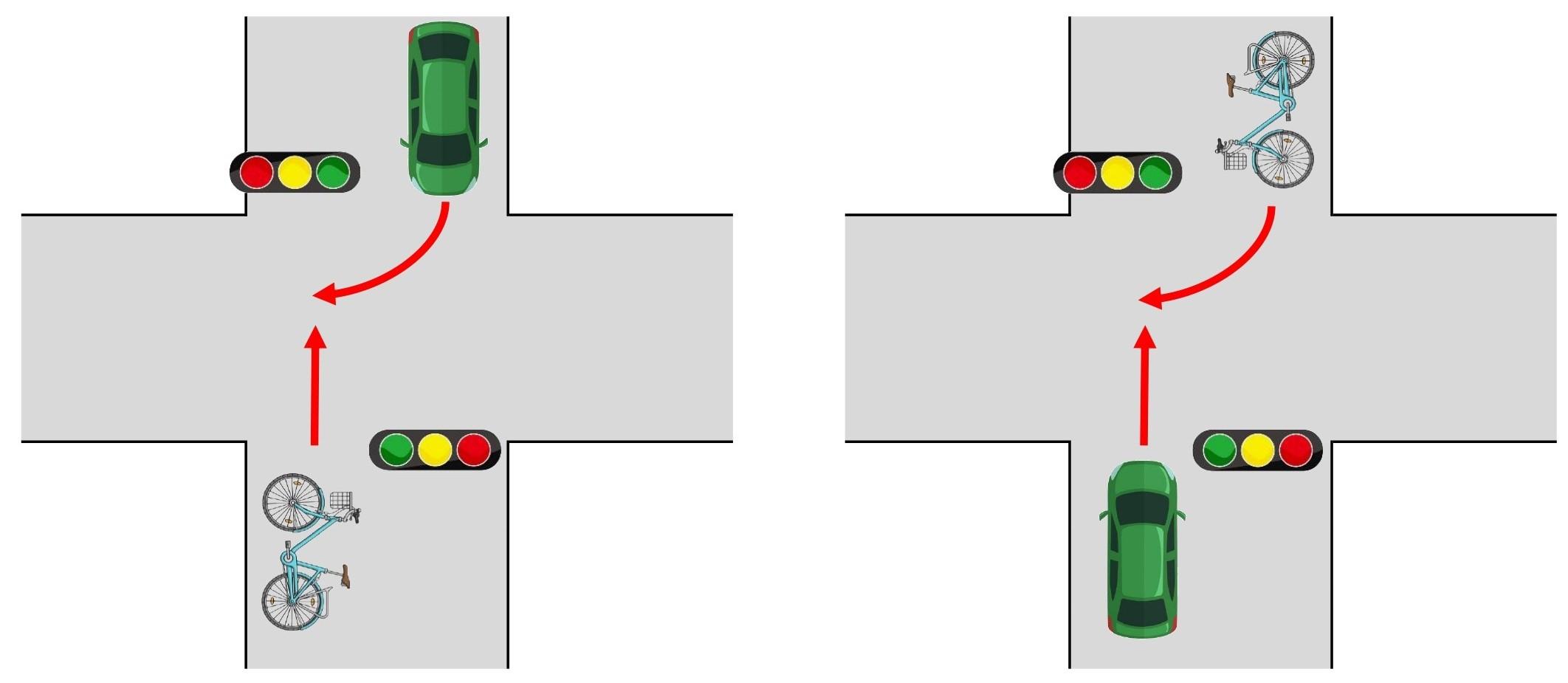 【図】自転車と車/交差点/右折と直進/同一道路対向方向/信号あり