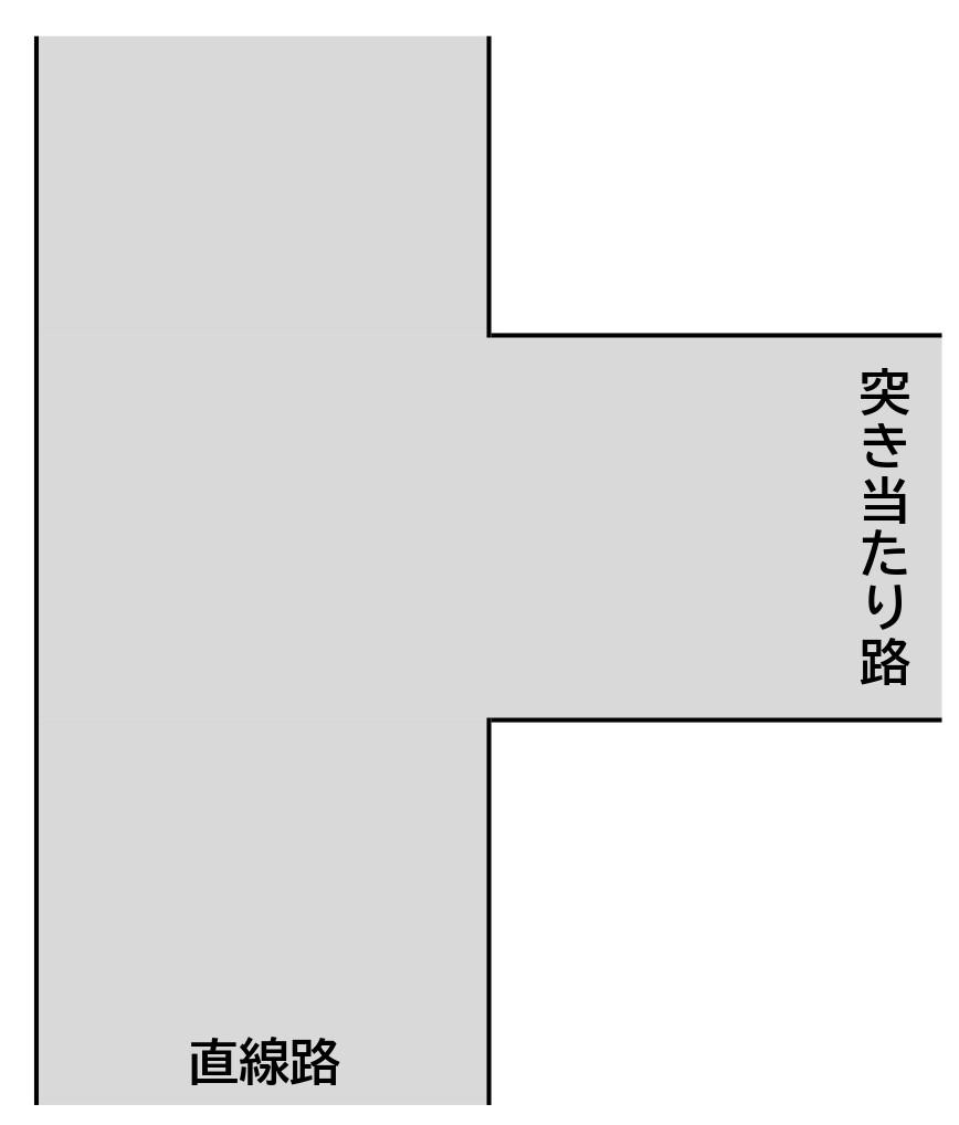 【図】車同士/丁字路交差点/用語説明