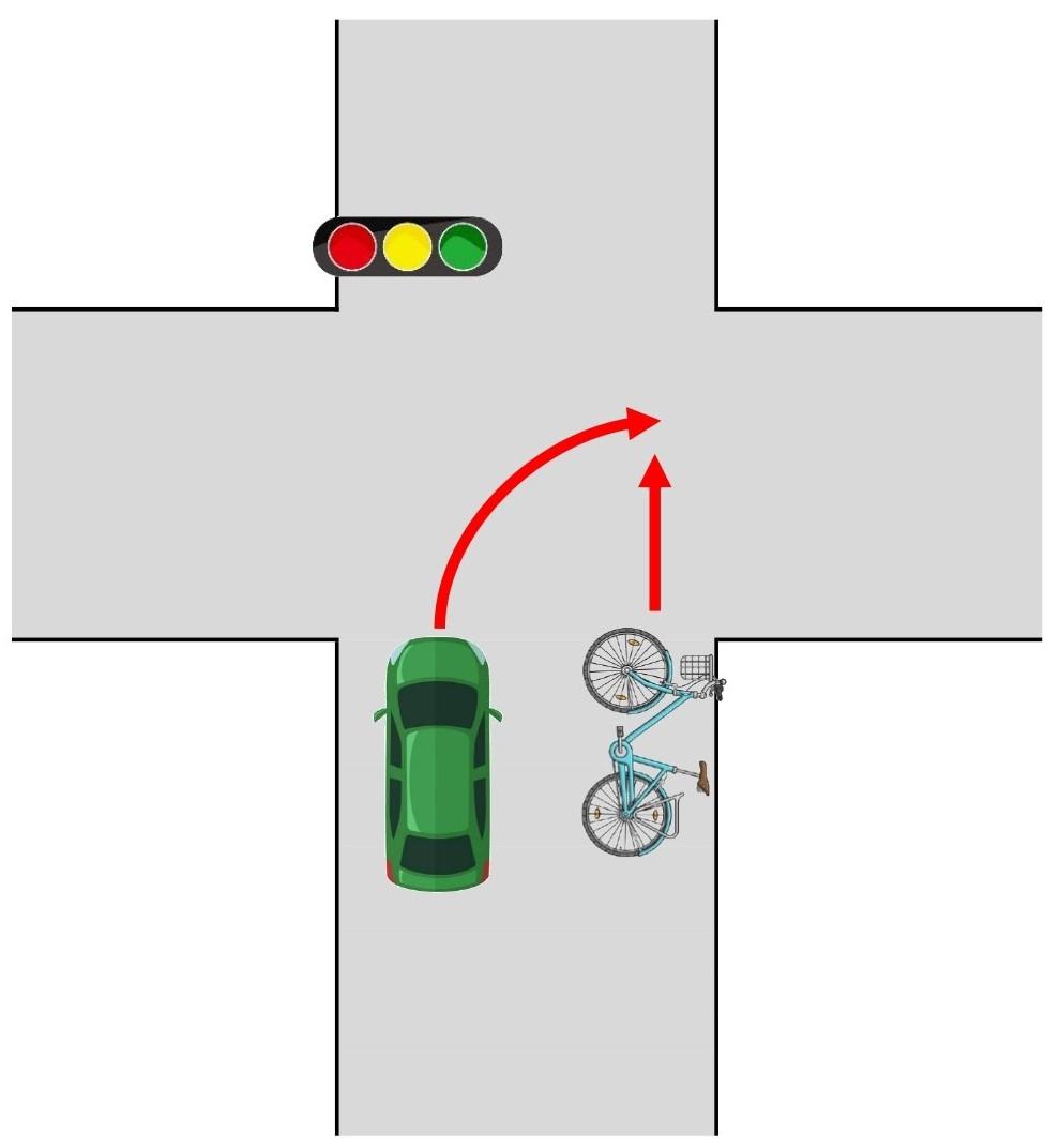 【図】自転車と車/交差点/右折と直進/同一道路同一方向/信号あり