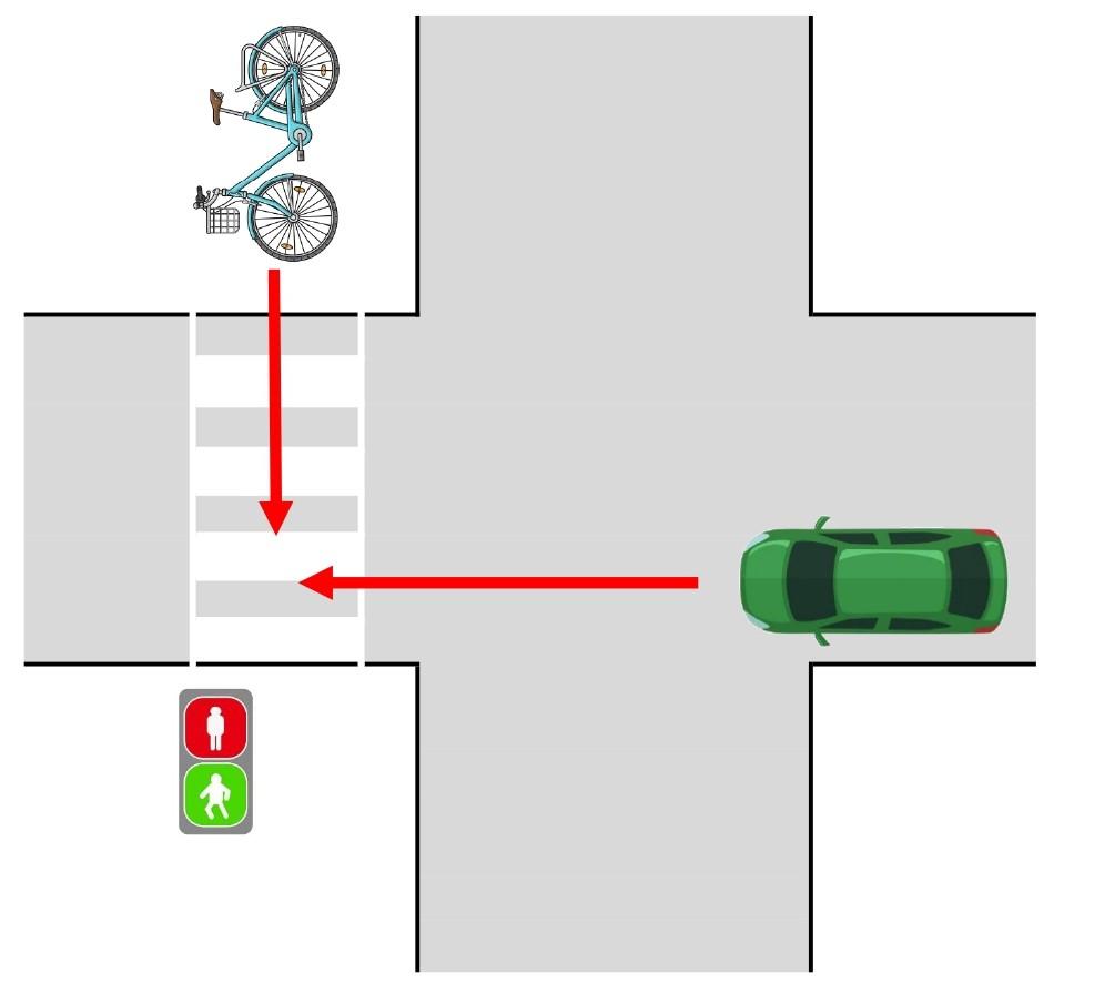 【図】歩行者用信号機が設置された横断歩道などを横断する普通自転車と四輪車/直進車