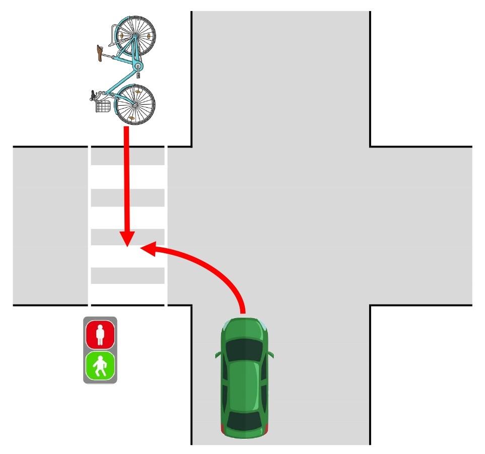 【図】歩行者用信号機が設置された横断歩道などを横断する普通自転車と四輪車/右左折車