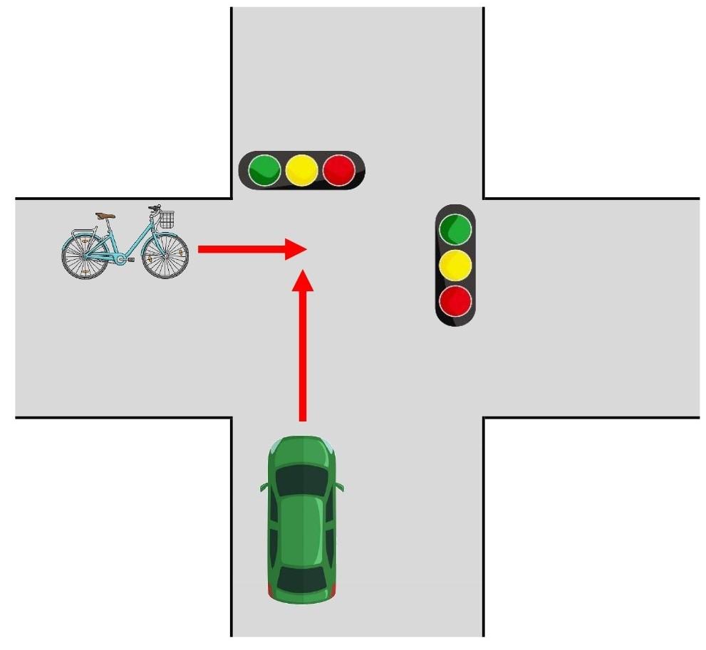 【図】自転車と車/交差点/直進同士/信号あり