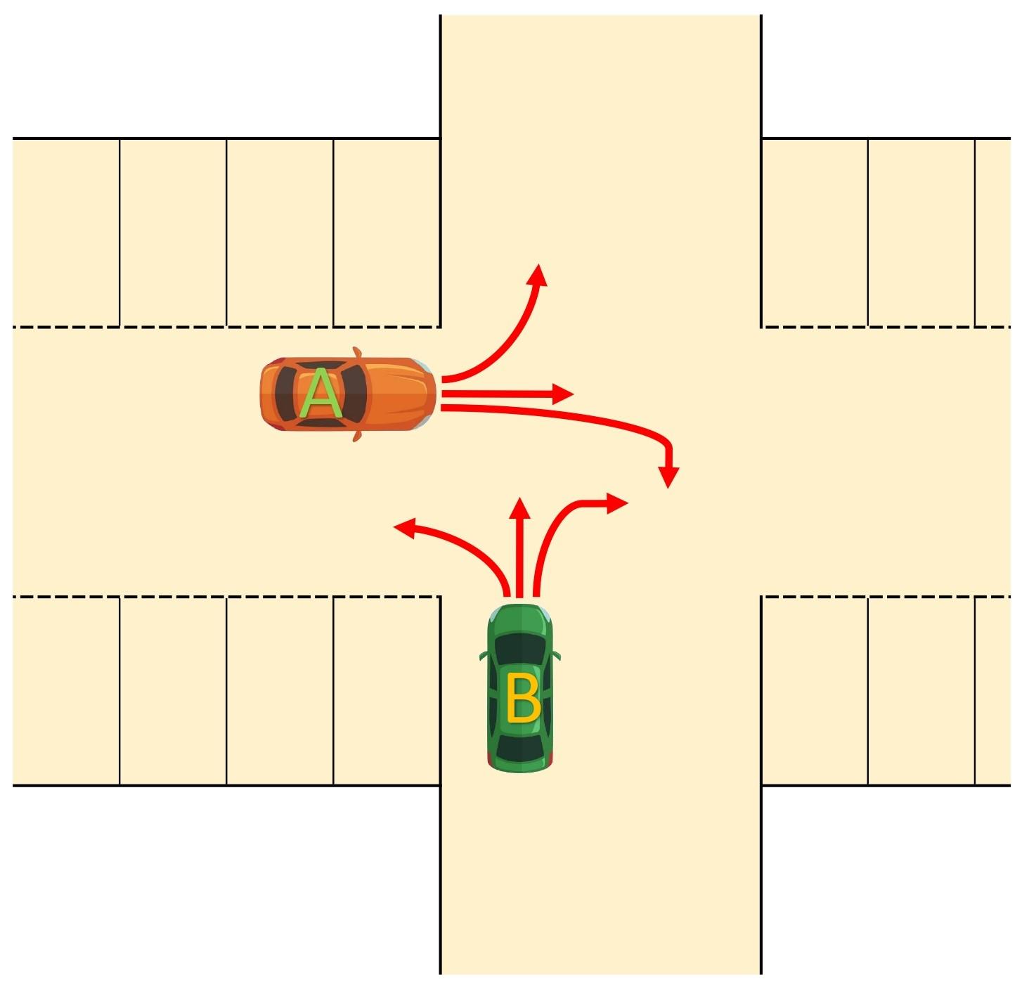 【図】駐車場内/四輪車同士/通路交差部分